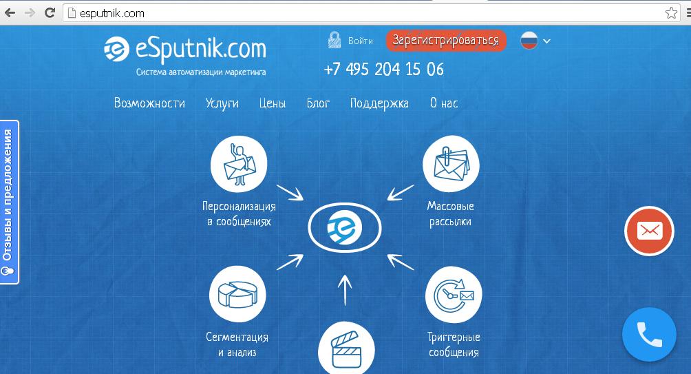обзор email сервисов eSputnik
